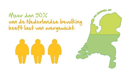 25b5e583-overgewicht-nederland